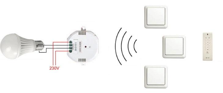 Přejít na Odstranění problikávání LEDkových světel (nejen) při použití.