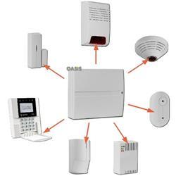 Zabezpečovací systém alarm Oasis 83 House s GSM